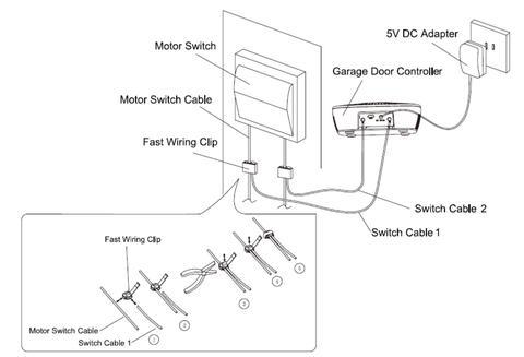 Smart Home Automation - Aeotec Z-Wave Garage Door Controller