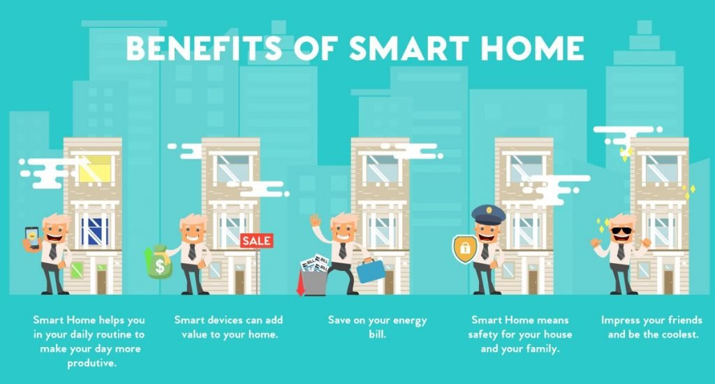 Benefits of Home Automation Control