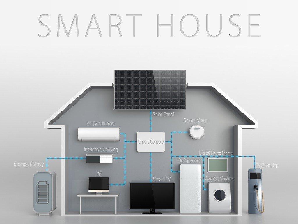 How to Setup Smart Home Systems