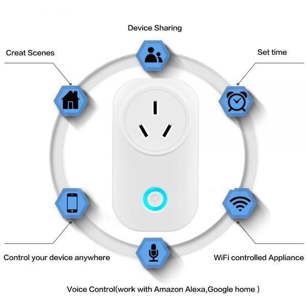 ZigBee Smart Plug with Repeater