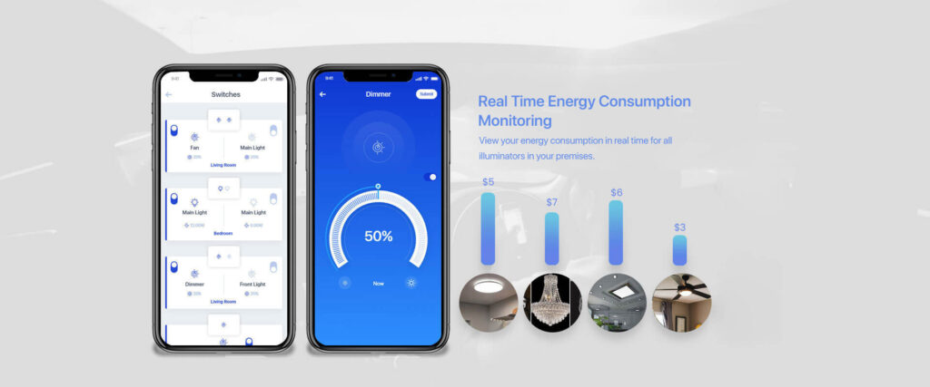 Real Time Energy Consumption Monitoring