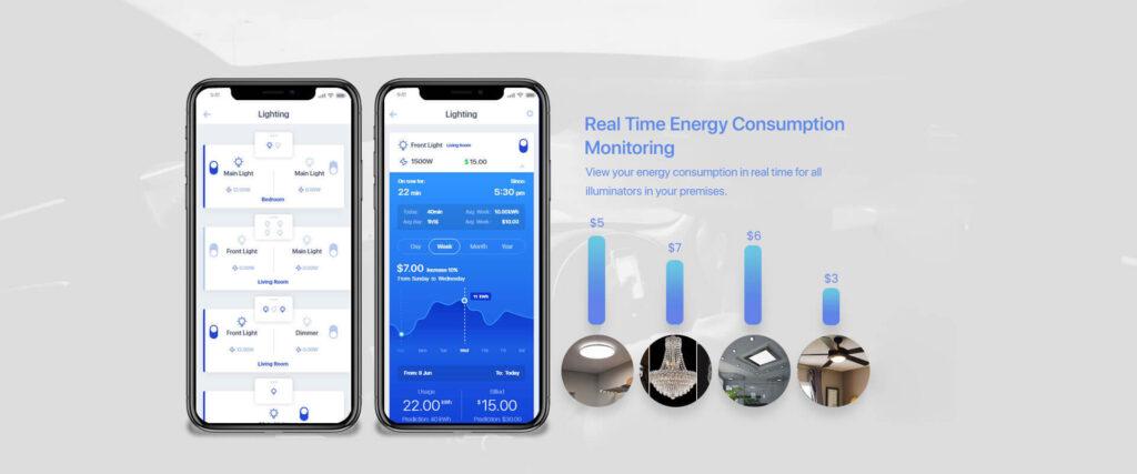 Smart Home Automation - Interfree ZFREE 2 Way Smart Switch
