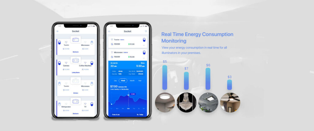 Ultra Point Real Time Energy Consumption