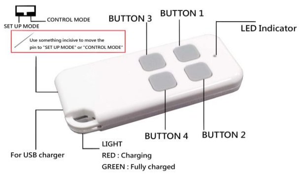 Smart Home Automation - VISION Z-Wave 4 Button KeyFob