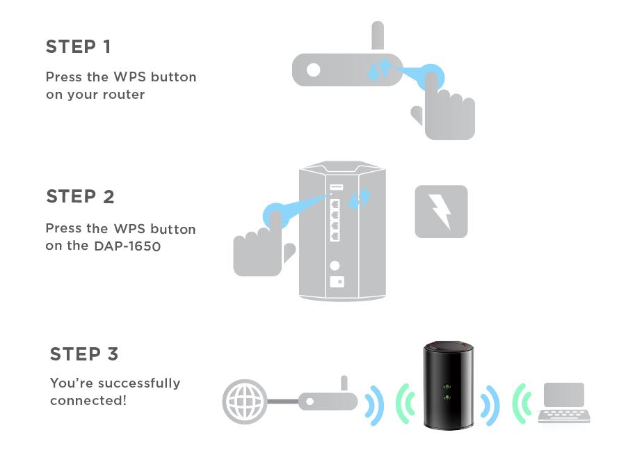 Smart Home Automation - D-LINK DAP-1650 Range Extender