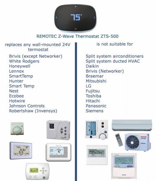 Smart Home Automation - REMOTEC Z-Wave Thermostat 500
