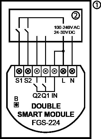 Smart Home Automation - FIBARO Double Smart Module
