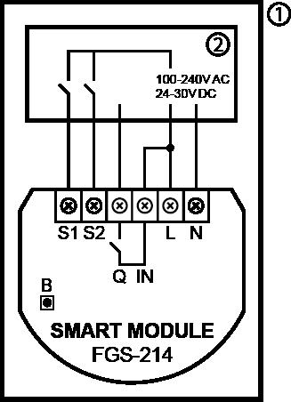 Smart Home Automation - FIBARO Single Smart Module