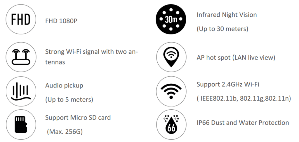 Smart Home Automation - EZVIZ 1080P Wireless 2MP Camera with 4 Channel 1TB NVR Kit