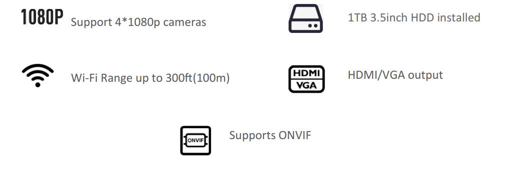 Smart Home Automation - EZVIZ 3 x 1080P Wireless 2MP Camera with 4 Channel 1TB NVR Kit