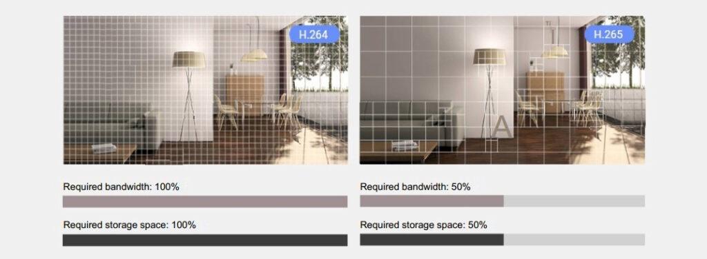 Smart Home Automation - EZVIZ C1C-B 2MP 1080P Full HD WiFi Indoor Camera