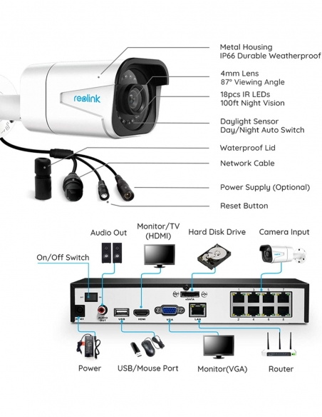Smart Home Automation - Reolink 4x PoE Bullet Cameras 8MP 4K 8CH 2TB NVR System